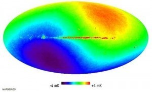 The cosmic microwave background shows our relative motion. Credit: WMAP.