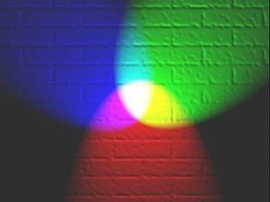 Colors of light can add to make white and other colors. Credit: Wikipedia