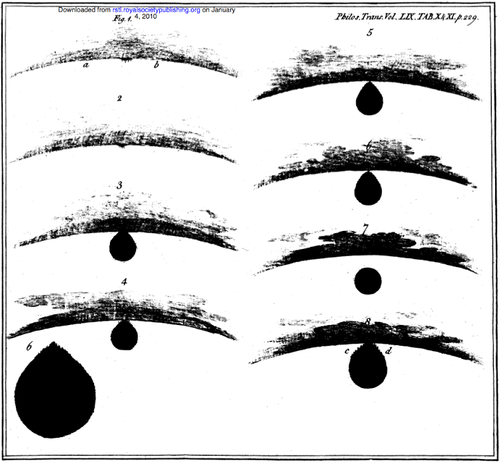 Sketches of the transit of Venus. Credit: W. Hirst