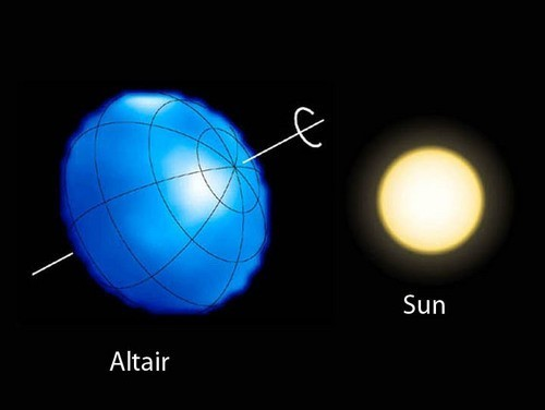 A map of Altair compared to the Sun. Credit: Cayman Islands Astronomical Society